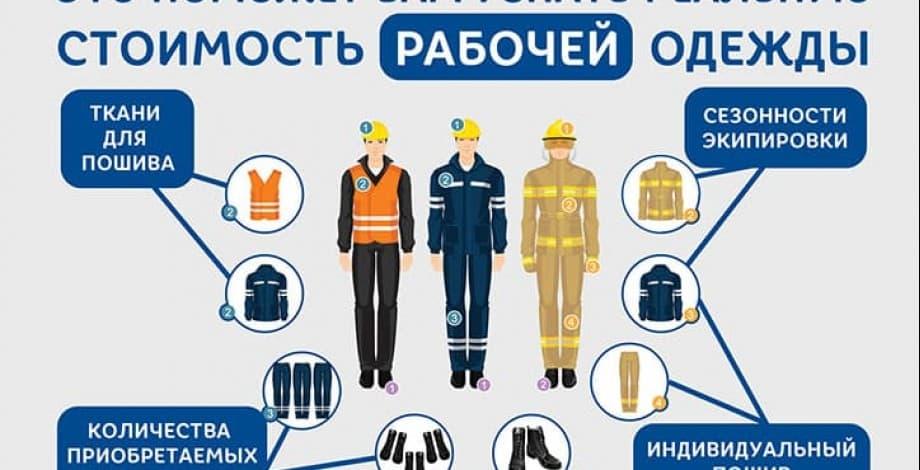 От чего зависит стоимость рабочей одежды>